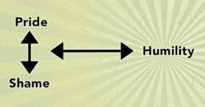 HumilityModel